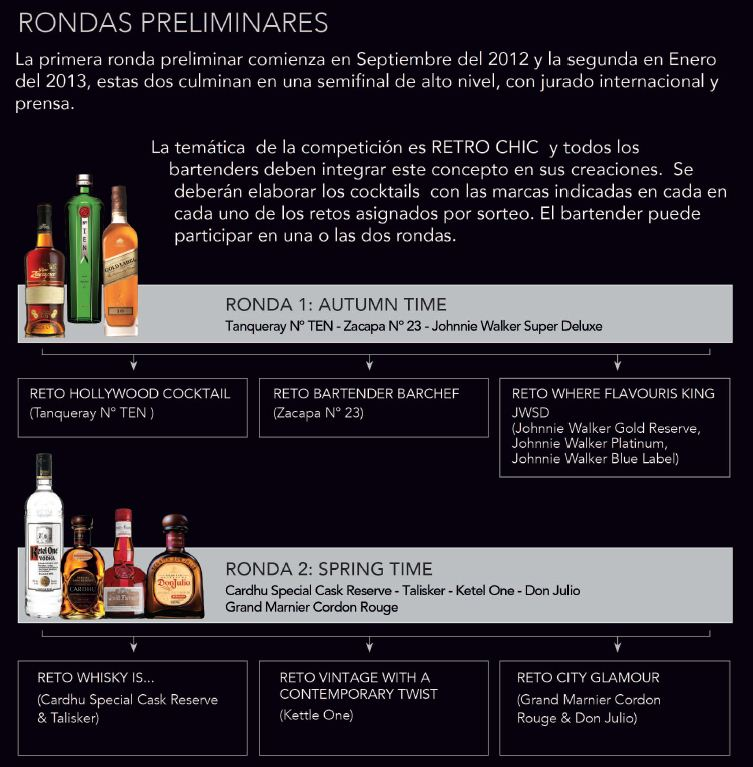 ¿SERÁS TÚ EL GANADOR  WORLD CLASS COMPETITION 2013?  (2/5)